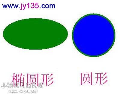 数学说课的基本步骤