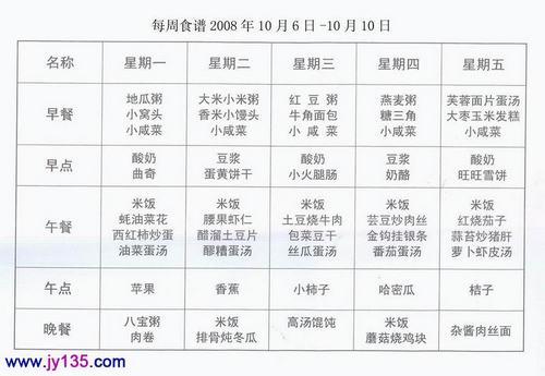 幼儿园食谱2008年10月6日-10月10日